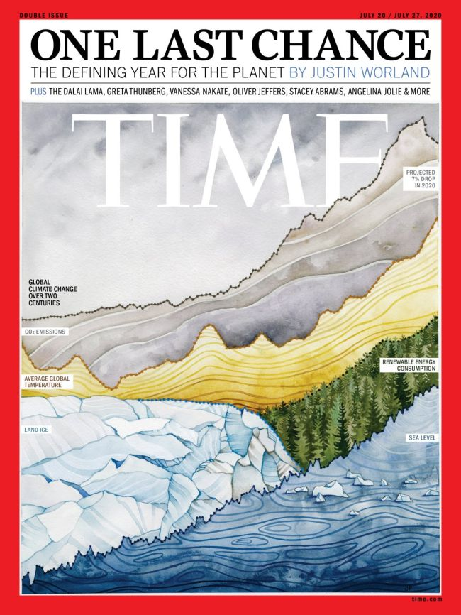 Time Magazine cover features art depicting the most dangerous climate change areas: average global temperature, energy consumption, sea level, land ice.
